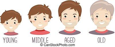 ragazzo, descrivere, vecchio, giovane, illustrazione