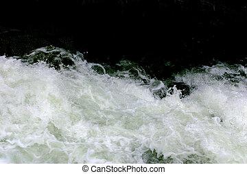 Raging Water