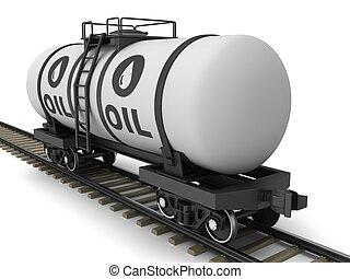 Railroad tank wagon