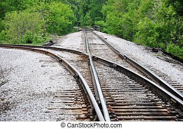 Railroad tracks cross