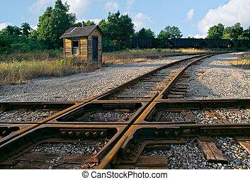 Railroad tracks - Older railroad tracks, beside a...