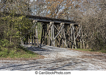 Old Railroad Trestle At Ozone Falls In Tennessee