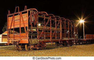 Railwagon Framework