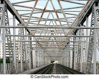 railway line with the iron bridge