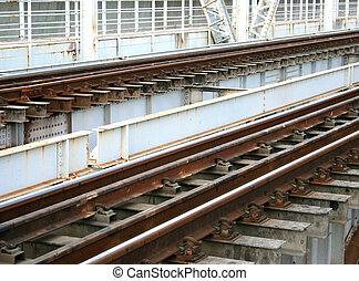 railway on the bridge
