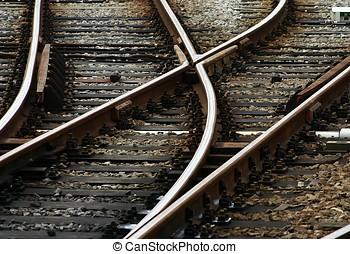 Railway close up