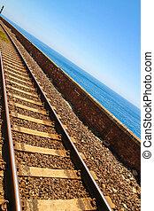 Railway track next to the Mediterranean Sea