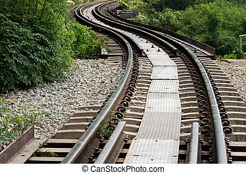 Railway track of World War II