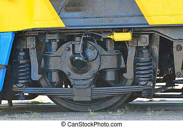 Railway wheels wagon recondition