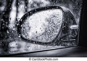 Rain drops on a  screen.