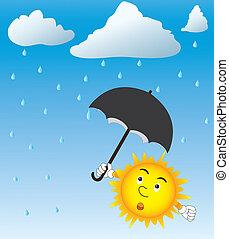 Image of sun with umbrella