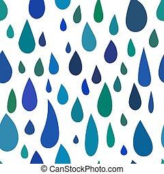 rain seamless pattern, drops