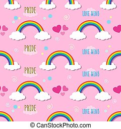 Rainbow and clouds pattern