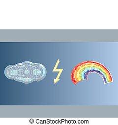 Rainbow, cloud, lightning
