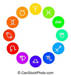Rainbow colored zodiac wheel with astrological signs