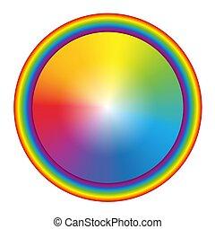 Rainbow Gradient Colored Circle Rainbow Frame