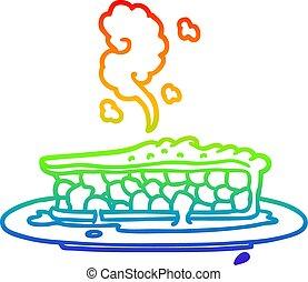 rainbow gradient line drawing cartoon blueberry pie