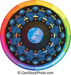 Rainbow Mandala - Colorful mandala with Earth and zodiac...