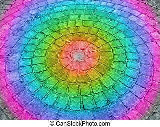 rainbow round stone building, industry details