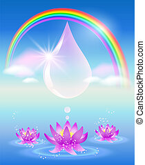 Symbol of clean water - Rainbow, water drop, clouds and...