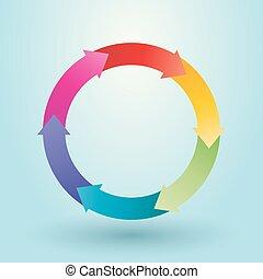 rainbow wheel of the arrows