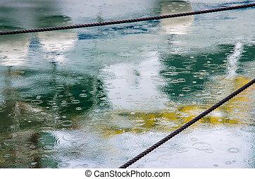 raindrops in water