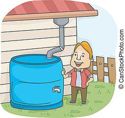 rainwater, gyűjtés