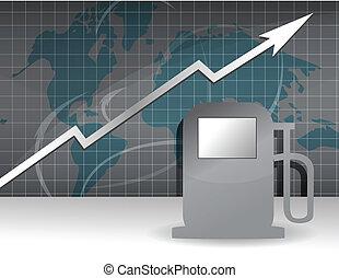 raising gas prices graph