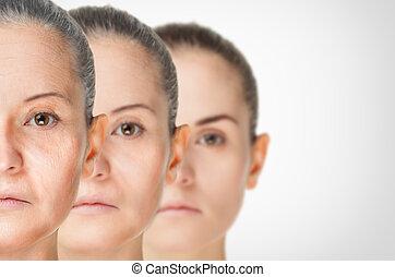 rajeunissement, procédures, peau, anti-vieillissement, vieillissant processus