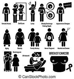 rak piersi