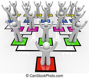 rallier, les, troupes, -, organisation, diagramme