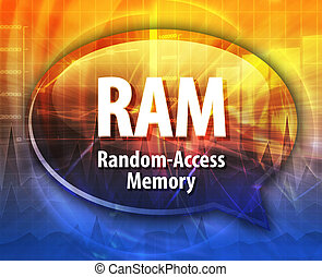 RAM acronym definition speech bubble illustration - Speech...