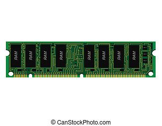 RAM circuit board,PCB,vector design