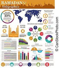 Ramadan infographic for islam religion design
