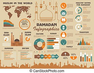 Ramadan Muslim Islam world vector infographics