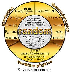 Random and science