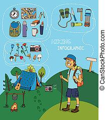 randonneur, dessin animé, éléments, randonnée, infographic
