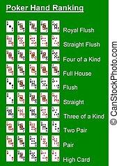 rangs, poker, vert, main
