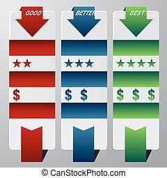 Ranking Assessment Chart
