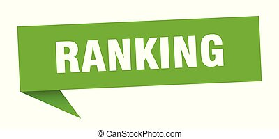 ranking speech bubble. ranking sign. ranking banner