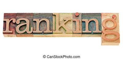 ranking word in letterpress type
