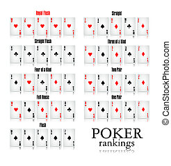 rankings, ポーカー