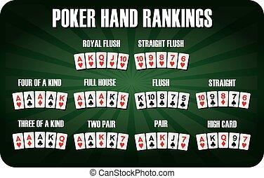 rankings, poker hand