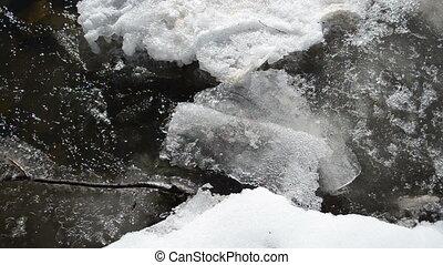 rapid brook ice frozen