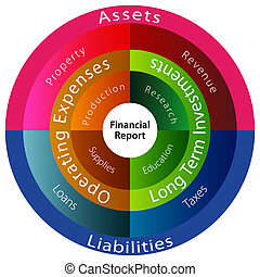 rapport, financiële grafiek