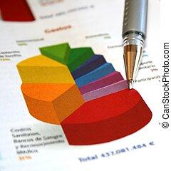 rapport, graphique circulaire