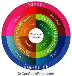 rapport, graphique financier