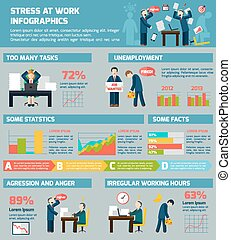 rapport, tension, infographic, dépression, workrelated