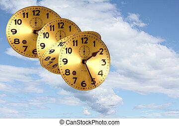 Tempo - Rappresentazione del Tempo