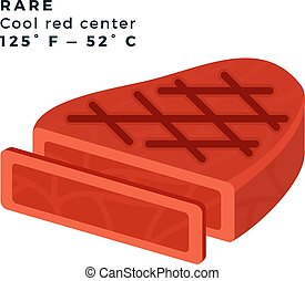 Rare Cool red center steak vector flat icon on white